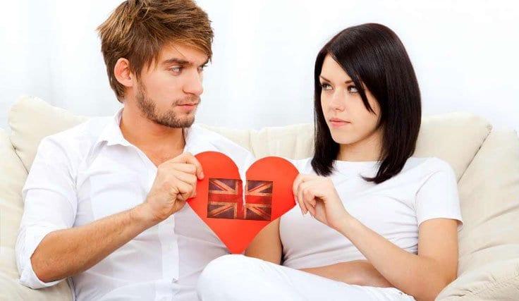 Londra Manchester Boşanma Tanıma Tenfiz Davası