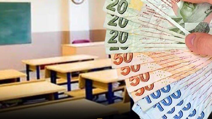 Özel Okuldan Koronavirüs Süresince Para İadesi İstedi, Emsal Karar Verildi!